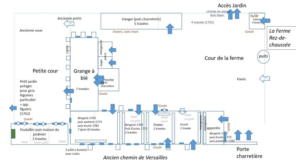 Plans 2D de la ferme de Billancourt