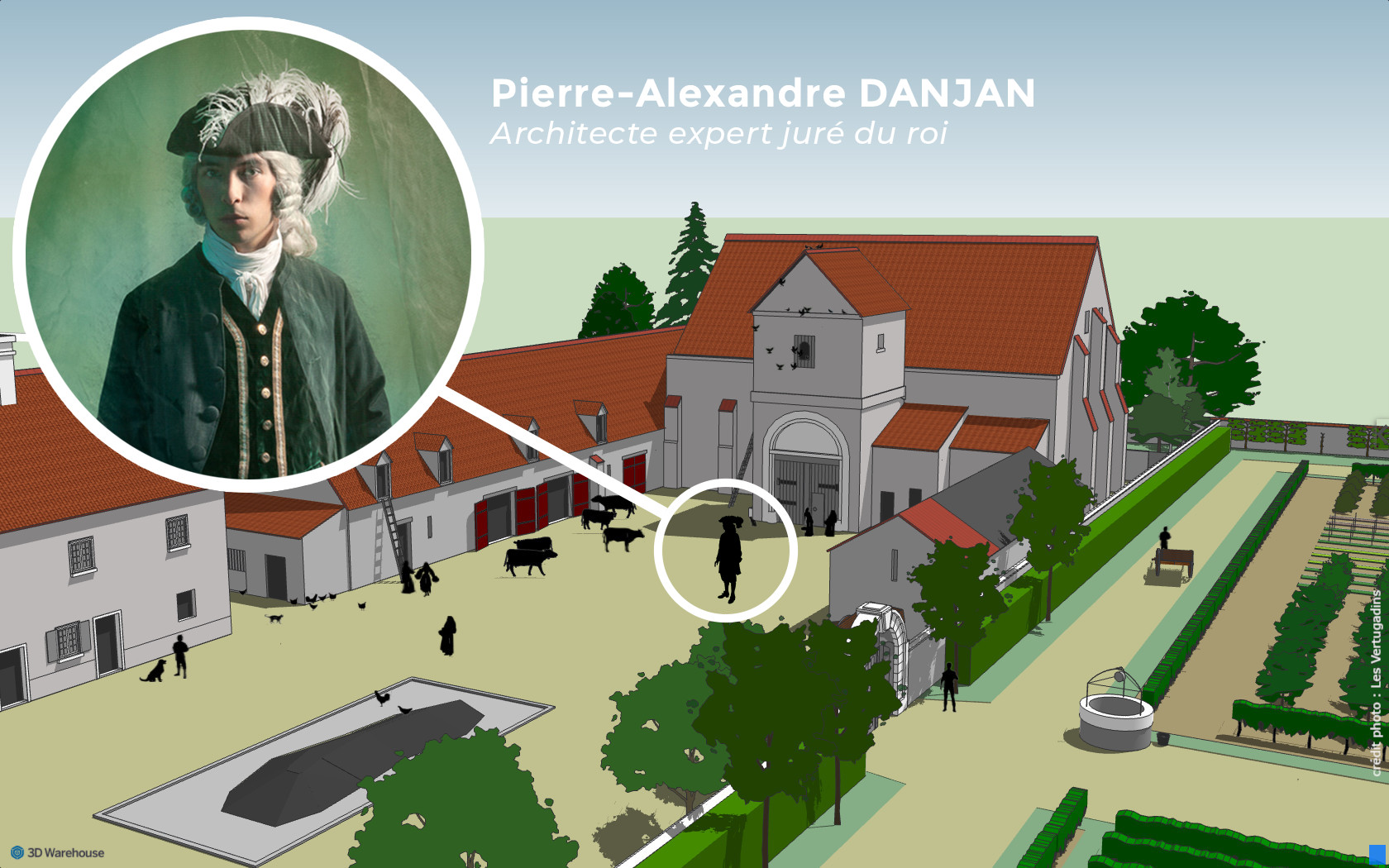 Visite de la ferme par Danjan et Taboureur en 1782